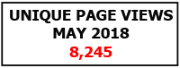 Unique page views May 2018