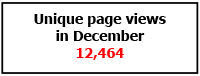 Unique page views in December 2018