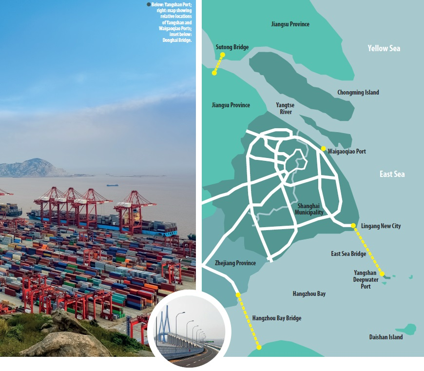 Below: Yangshan Port; right: map showing relative locations of Yangshan and Waigaoquiao Ports; inset below: Donghai Bridge