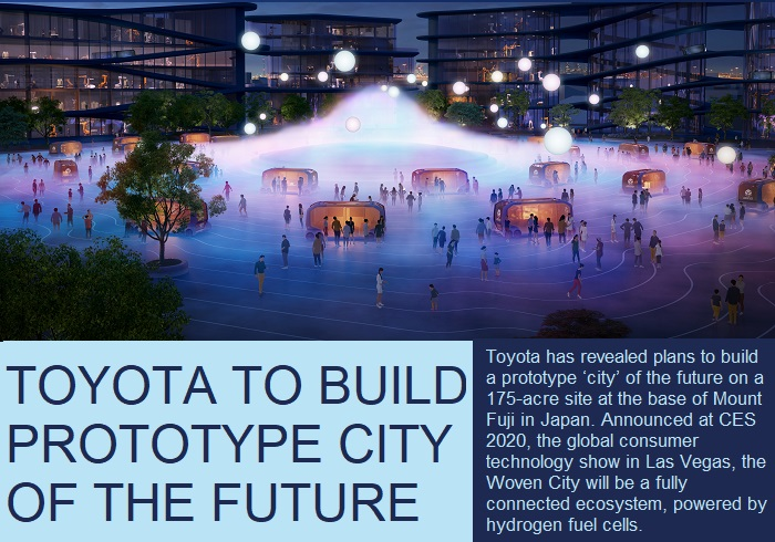 Toyota's proposed Woven City