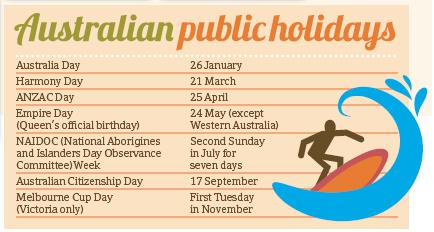 is australia day a public holiday - photo #46