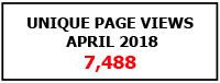 Unique page views April 2018